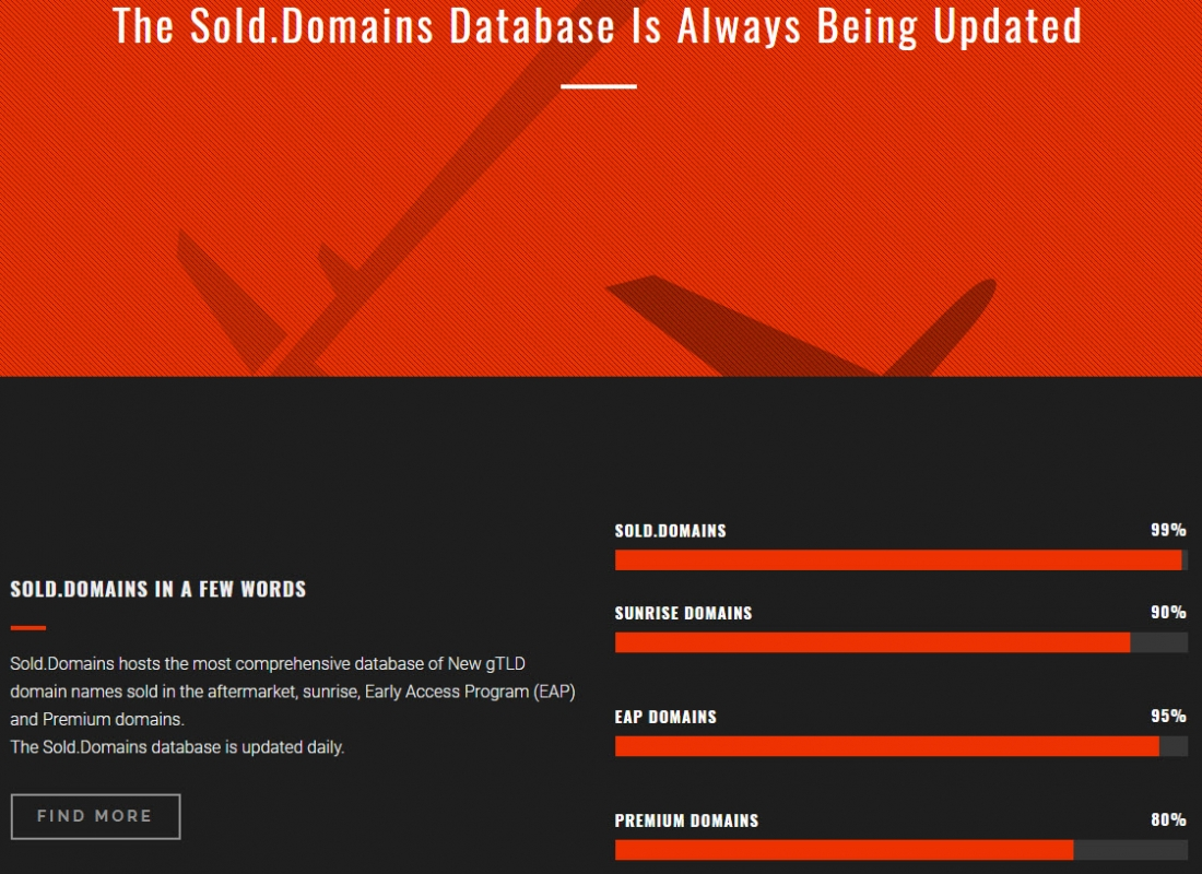 sold-domains-03