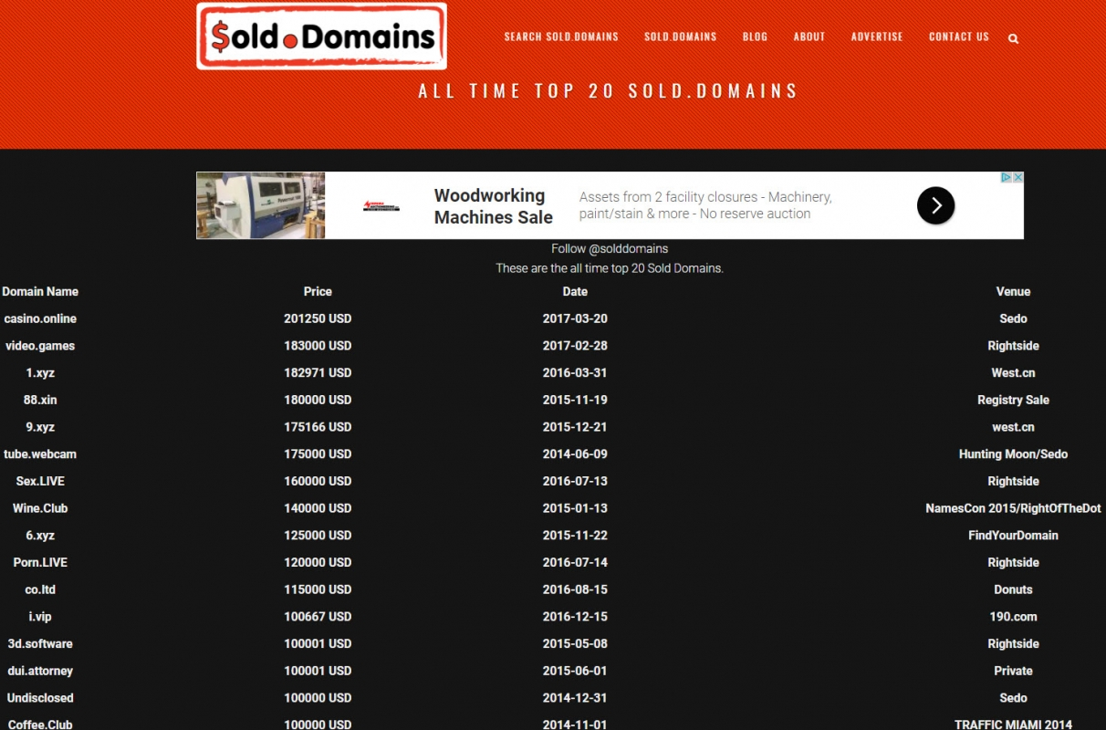 sold-domains-09